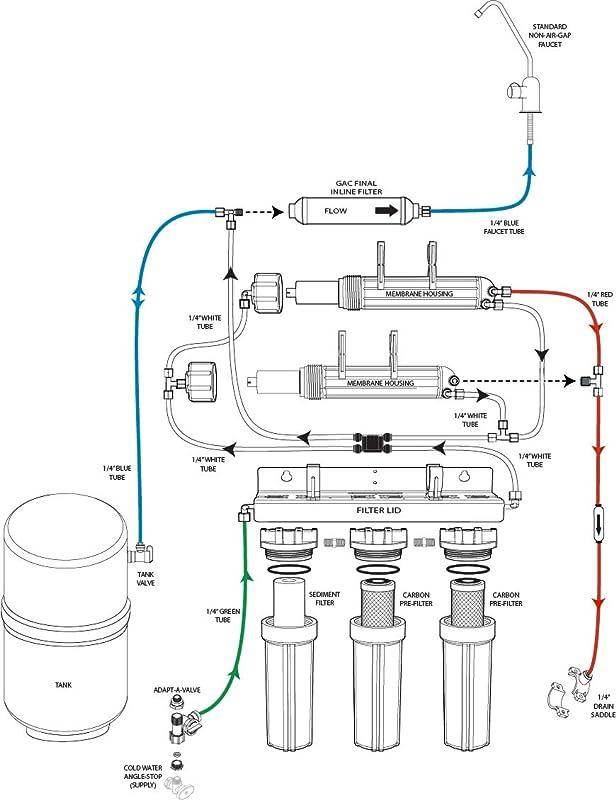 Watts Premier 521934 - Components diagram