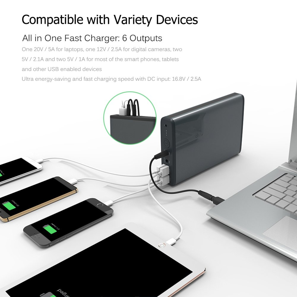 Earme 50000mah 6 Port 5 12 20v Power Bank For Laptop P 03 Samsung Travell Charger Branded Asus 21a Micro Usb Electronics