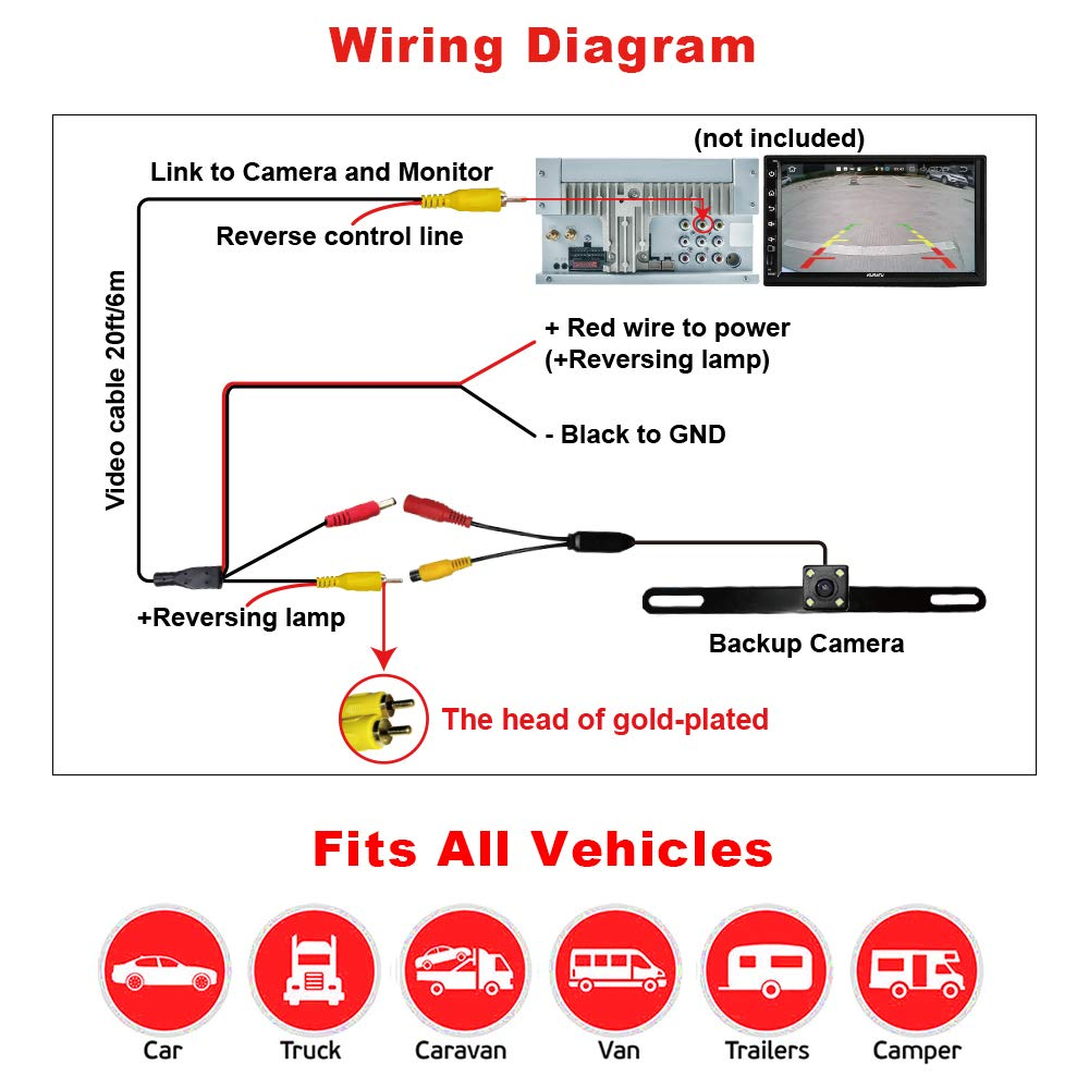 Kuratu 2nd Generation Car Rear View Reversing Backup Camera Automotive with 150/°Perfect View Angle,4 PCS High Light LED,IP 69 Waterproof Universal Car Backing Camera License Plate