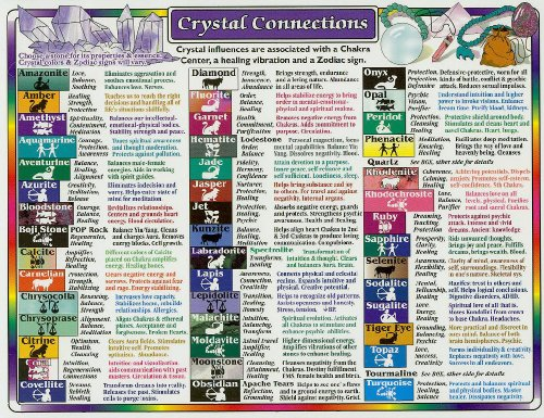 - Sacred Wisdom Chart: Crystal Connections