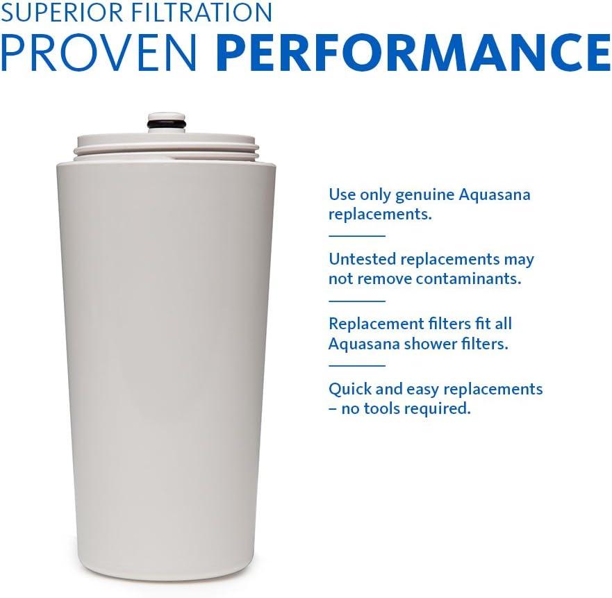 Aquasana AQ-4105 Shower head Filter performance