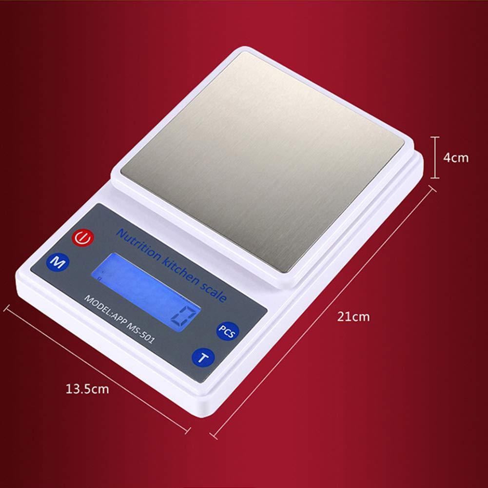 ZHANGY Cocina Digital, báscula de Alimentos, multifunción de 11 LB 5 kg, balanza electrónica para el hogar de Alta precisión: Amazon.es