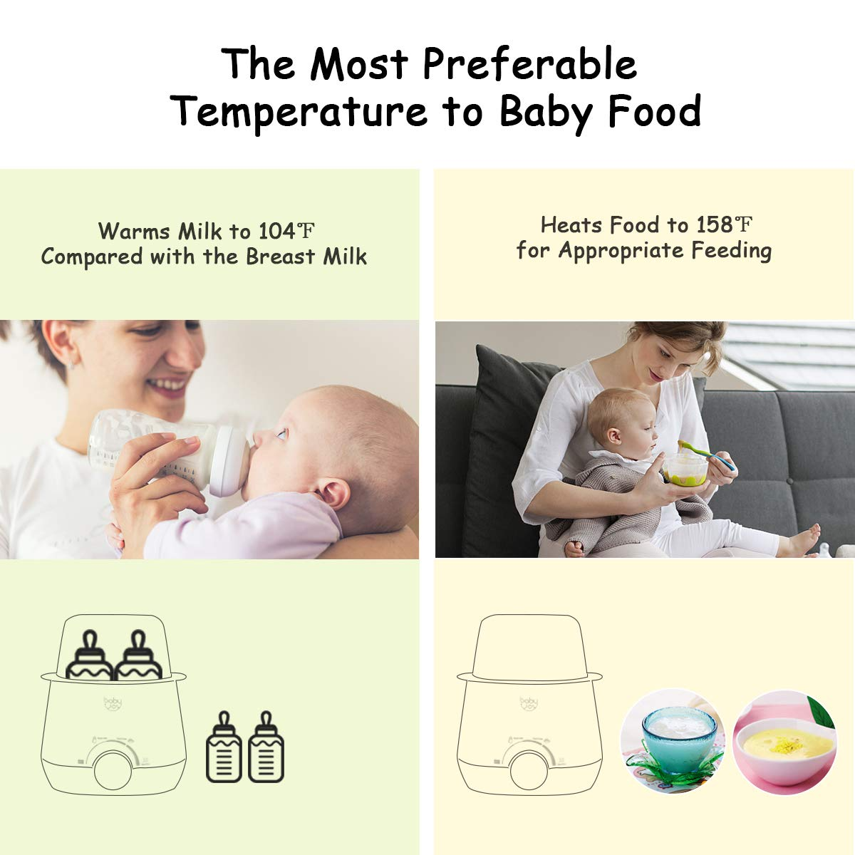 Baby Joy 3-in-1 Baby Bottle Warmer, Food Warmer, Steam Sterilizer, Portable Warming Breast Milk, Double Bottles Warmer with Accurate Temperature Control, Dry-Fire Protection by Baby & Joy (Image #2)