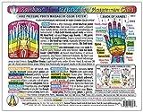 Rainbow® HAND Reflexology/ Acupressure Massage