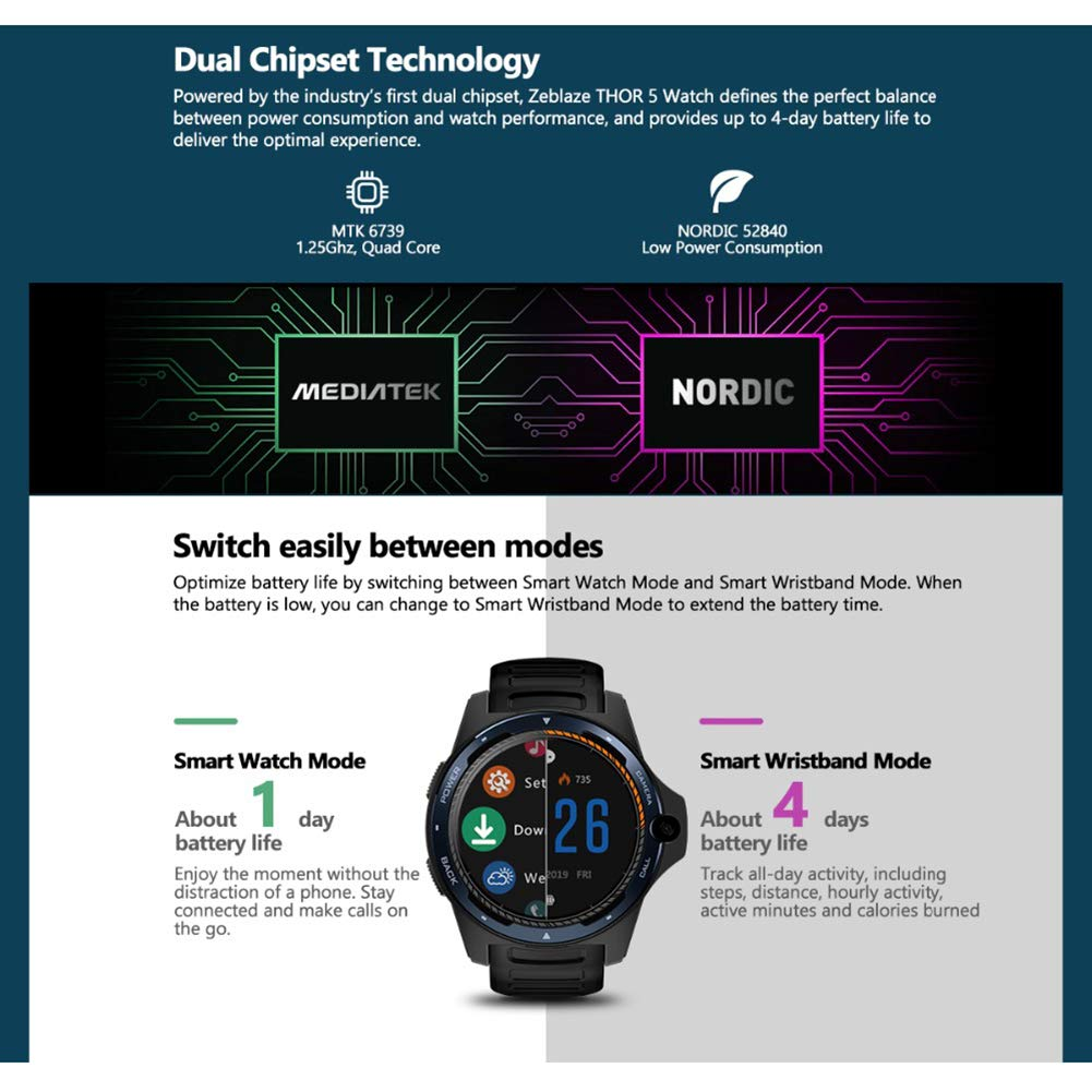 WYXIN Dual Chip SmartWatch, Dual Systems 4G Smartphone ...
