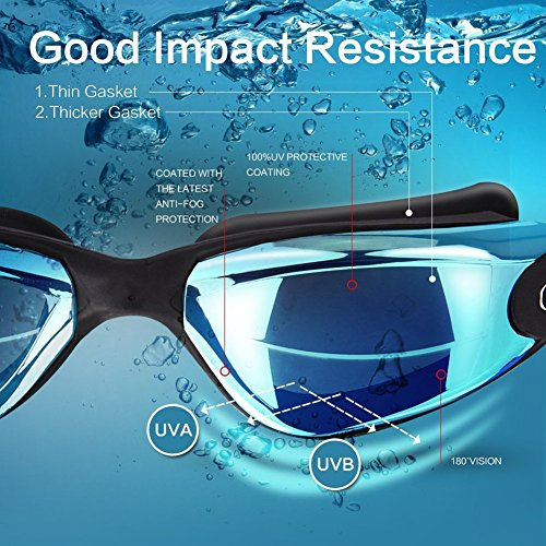 Fortune-god Swimming Goggles-Anti-Fog Uv Protection Waterproof Silicone Swim Glasses Boating & Watersports