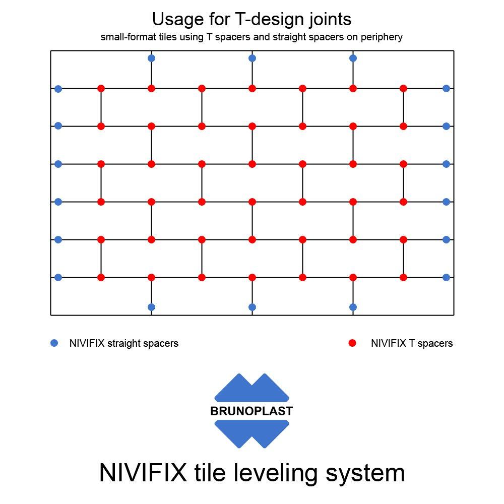 Brunoplast Nivifix tile leveling system Starter Set black for tile thickness 3-12 mm / 0.12-0.47 inch (Paving System, Tile Laying, Tile Installation)
