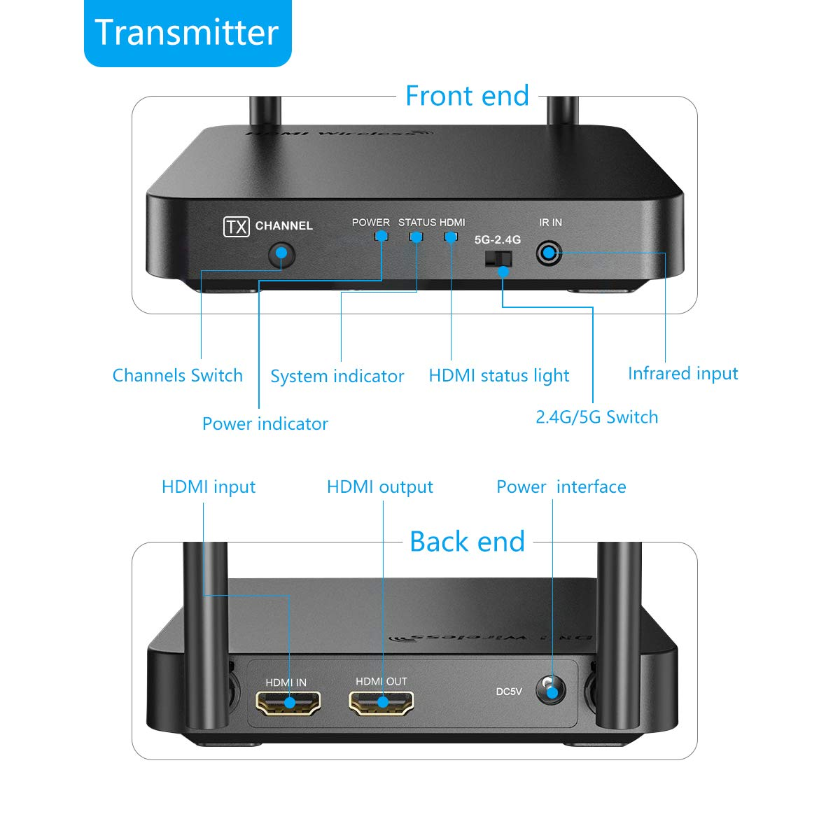 [2019] HDMI Wireless Extender, Nextrend Newest Wireless Transmitter and Receiver Kit Supporting Hd 1080P 3D Video&Digital Audio from Pc, Netflix, Ps4 to 1080P TV Projector with IR, Pro Version 328ft by NexTrend (Image #6)