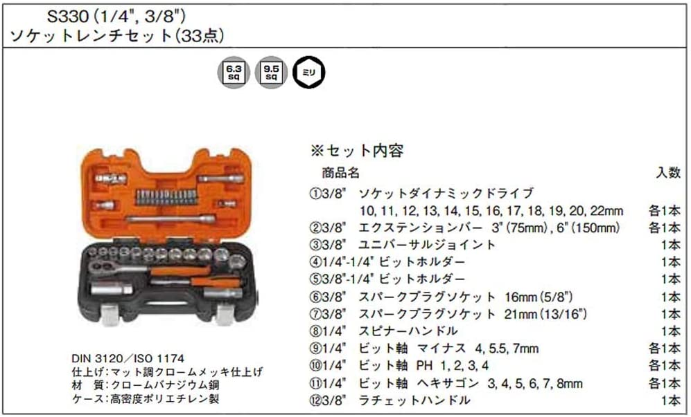 Bahco S330 - Juego de vasos 1/4 y 3/8. 16 piezas: Amazon.es: Industria, empresas y ciencia