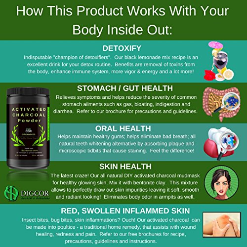 Magical Benefits Of Charcoal For Skin: Activated Charcoal Powder By DIGCOR Organikos : Large Jar