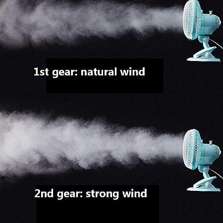 Abanico Mini Ventilador Moderno Gran Viento Ultra silencioso 2 ...