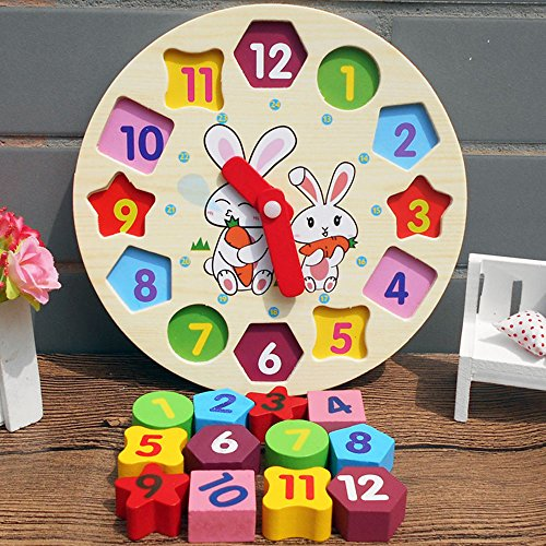 Most Popular Teaching Clocks