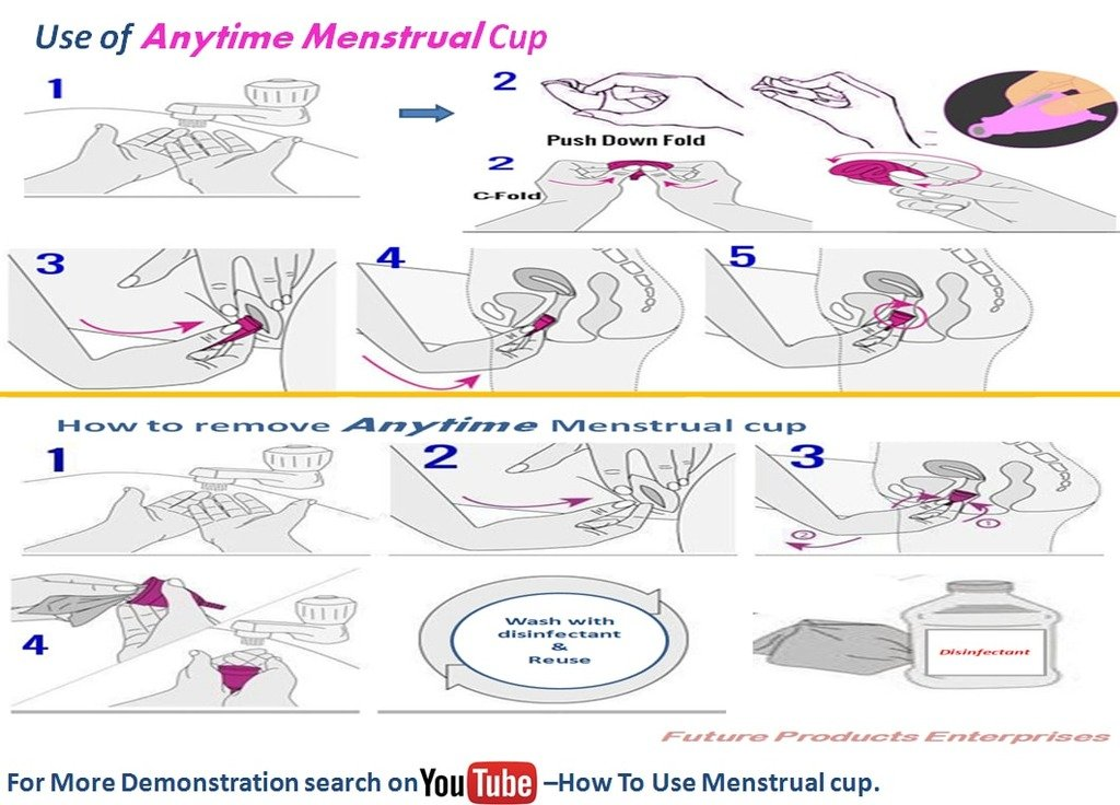 Buy Anytime Menstrual Cup For Women Size 2 Above 30 Years Size 2
