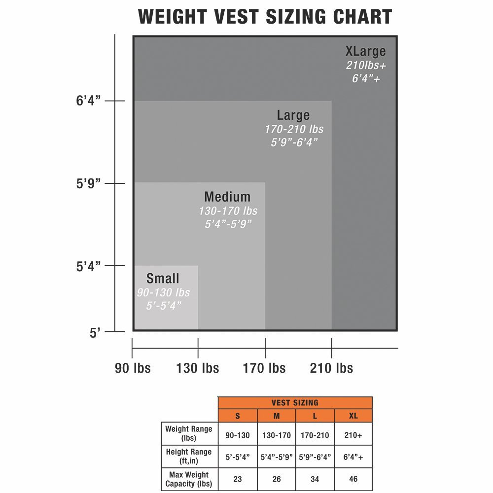 Hyperwear Hyper Vest PRO Adjustable Weight Vest Medium, Comfortable Fabric, Unisex 10-Pound, Functional Fitness Training, Walking Weight Vest, Flexible Material, Side Laces for Custom Fit by Hyperwear (Image #4)