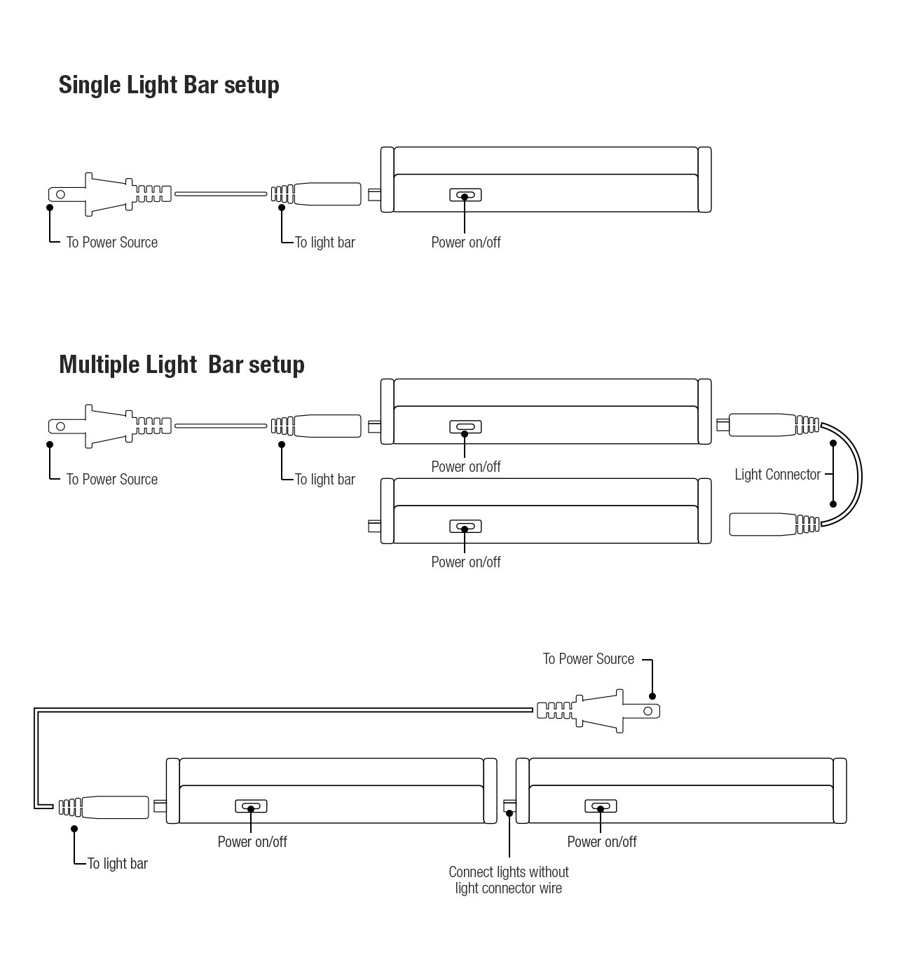 Led Concepts Under Cabinet Closet Linkable T5 Light Bar Wiring Diagram For Lighting Ultra Slim Cool Touch Design