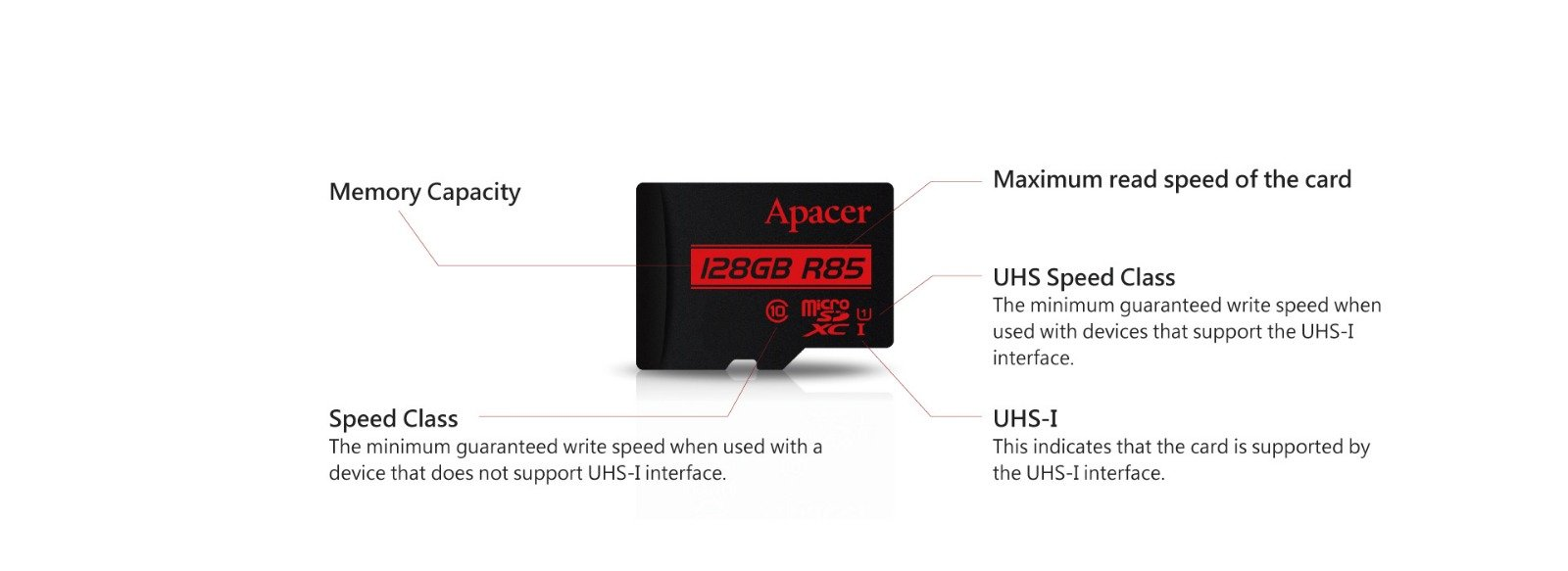 Micro SD Card Apacer 32GB UHS-I U1 Class 10 SDHC Memory Card with Adapter ,  R85 Mb/s