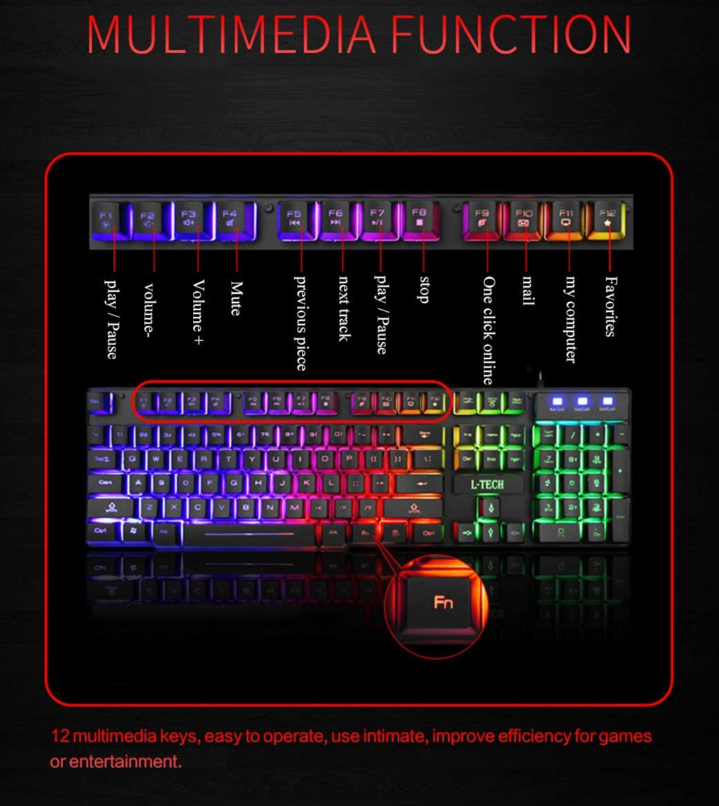 Sally Pag Keyboard and Mouse For, Paquete Combinado para ...