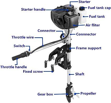 four stroke 1.4 horsepower outboard motor
