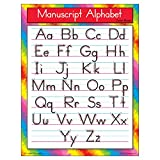 TREND enterprises, Inc. Manuscript Alphabet