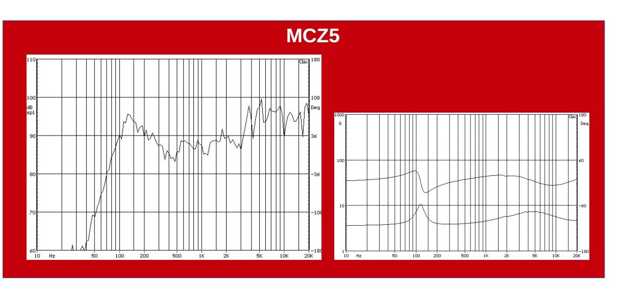 Kit 2 Casse coassiali da 130 mm Electronic Melody EM MCZ5 Custom Fit per PEUGEOT Bipper dal 2008 al 2014 con Supporti Altoparlanti Predisposizione Anteriore 5 Alta Qualit/à
