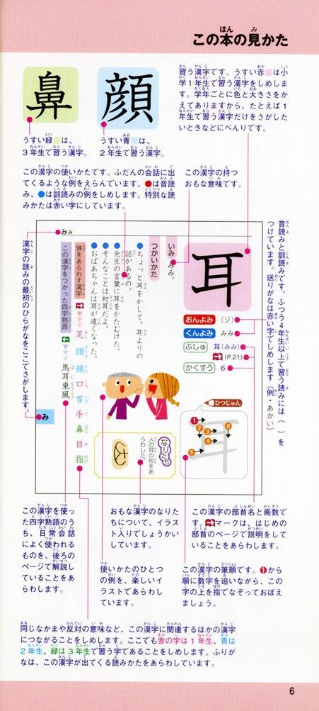 辞書びきえほん 漢字: 改訂新版 ...