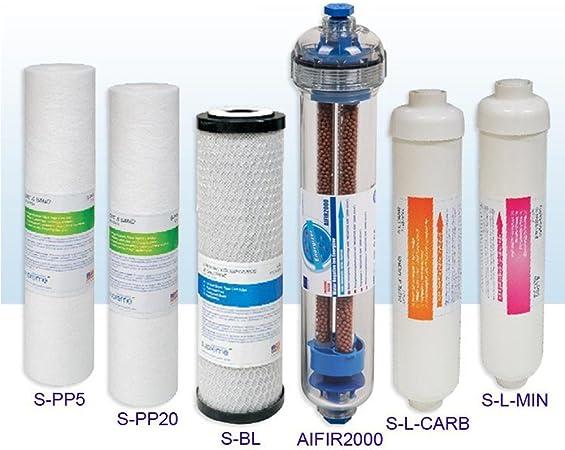 Juego de filtros sin Membrana de repuesto para 7 niveles ósmosis ...