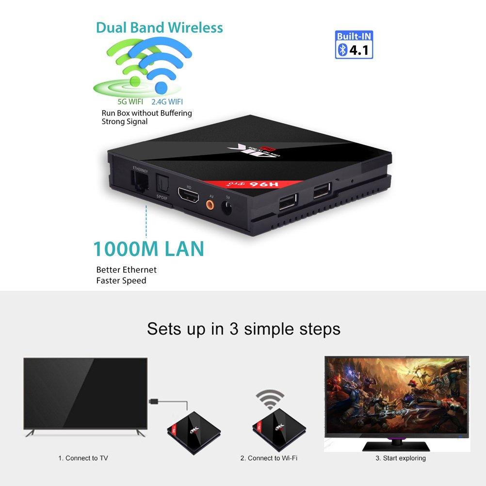 EstgoSZ H96 Pro Plus Android TV Box