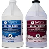 Clear Table Top Epoxy Resin That Self Levels, This is a 1 Gallon High Gloss (0.5 Gallon Resin + 0.5 Gallon Hardener) Kit That