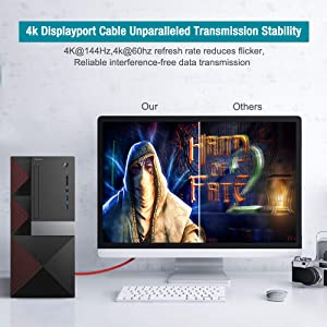 DisplayPort Cable,Capshi 4K DP Cable Nylon Braided -(4K@144Hz, 4K@60Hz, 2K@165Hz) Gold-Plated DP to DP Cable Ultra High Speed Display Port Cable 10ft for Laptop PC TV etc- Gaming Monitor Cable (Grey) (Color: Red, Tamaño: 10ft dp cable)