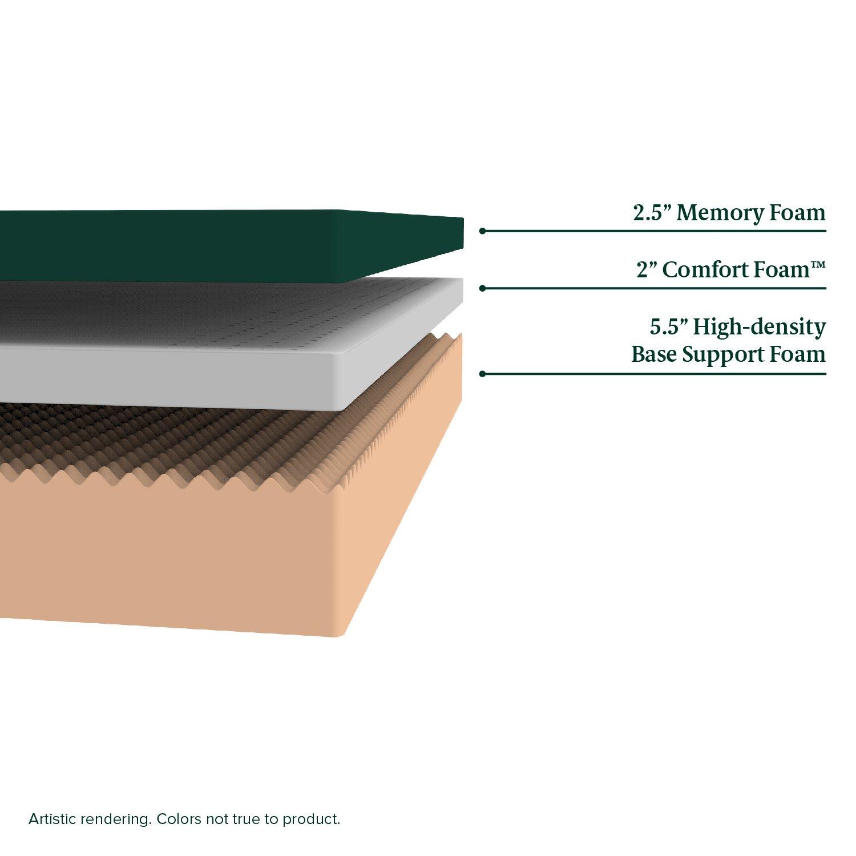 Zinus Memory Foam 12 Inch Green Tea Mattress California King