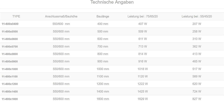 PURMO KOMPAKT HEIZK/ÖRPER Typ 11 H 60 CM BL 40-160 cm inkl Halterung einlagig Kompaktheizk/örperNEU BL 40 cm