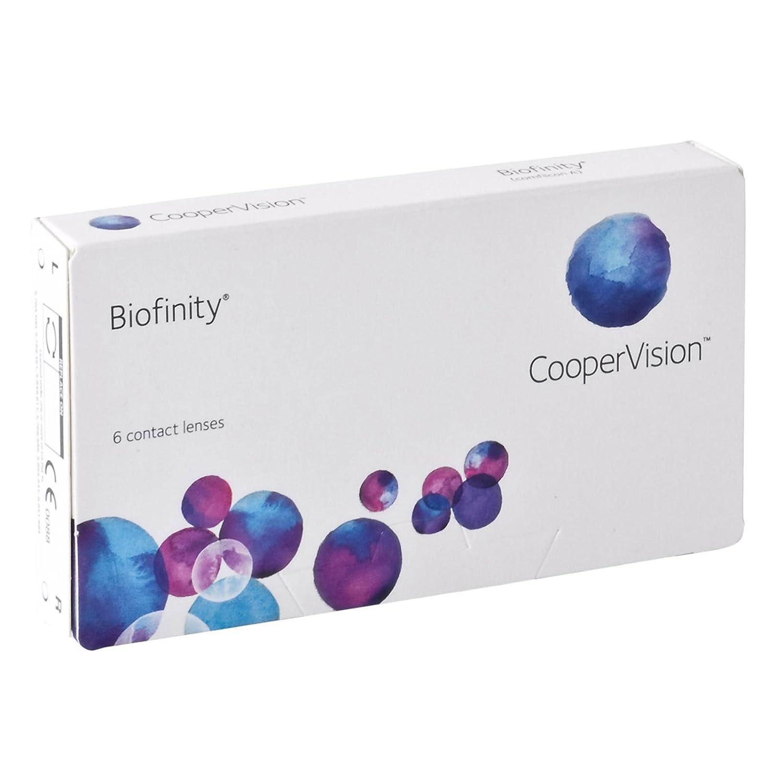Bild einer Packung Biofinity Kontaktlinsen
