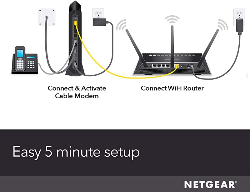 NETGEAR Nighthawk Cable Modem 3