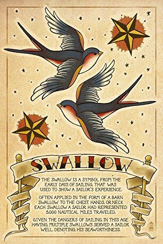 Swallow - Tattoo Flash Sheet (12x18 Art Print, Wall Decor Travel Poster)