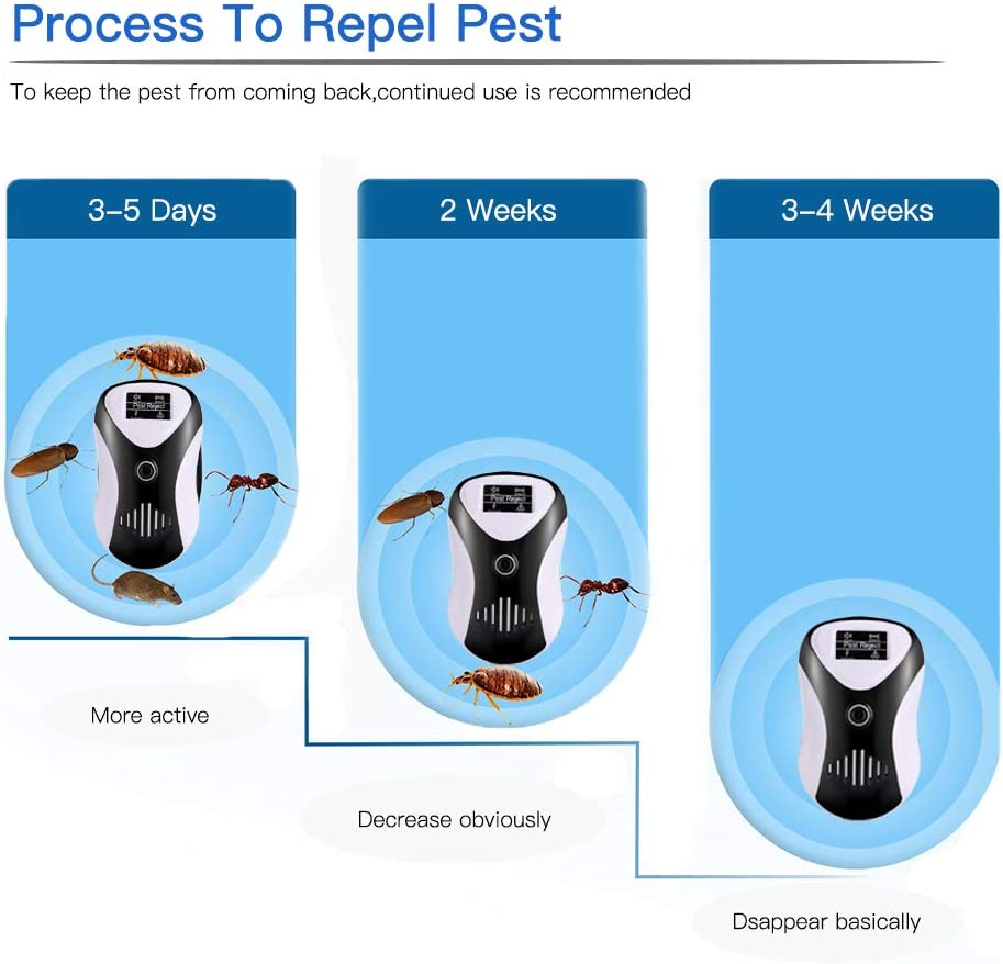 Silent Effective Pest Repellent for Mouse Mosquito 2 Pack 4 Modes Plug-in Insect Repeller Cockroach FYLINA Ultrasonic Pest Repeller