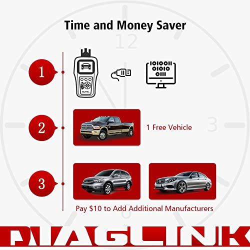 Autel Diaglink is an effective tool for Do It Yourself car enthusiasts and average car owners.