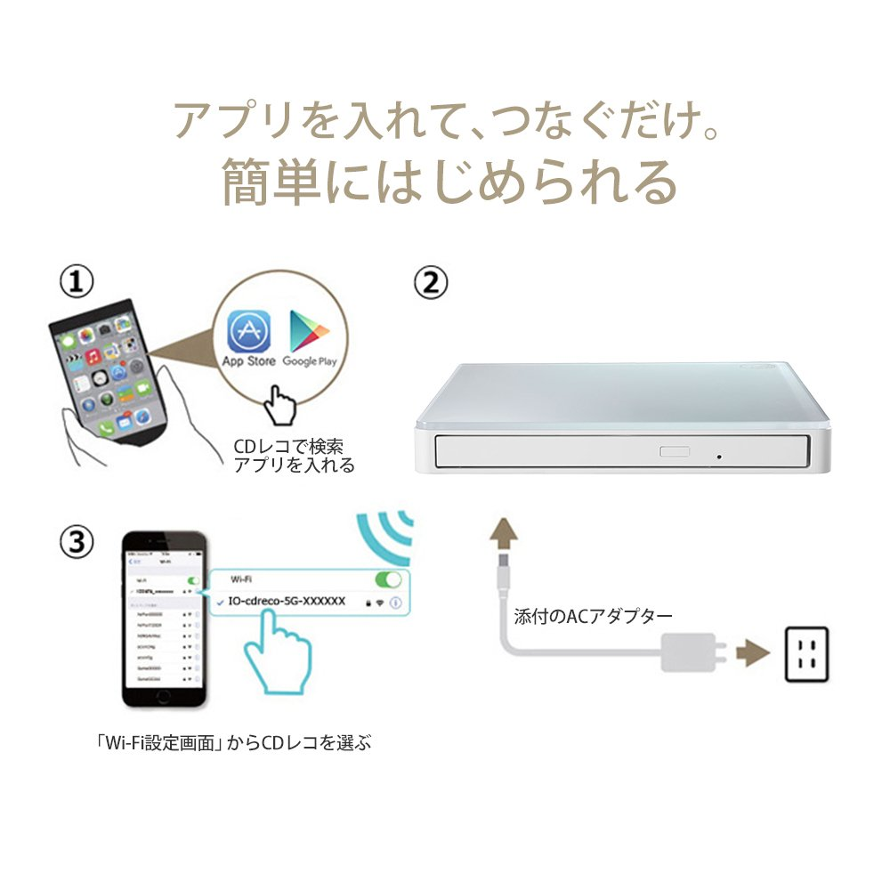 【送料無料】 IOデータ CDレコ CDRIW24AI2BL Wi-Fiモデル