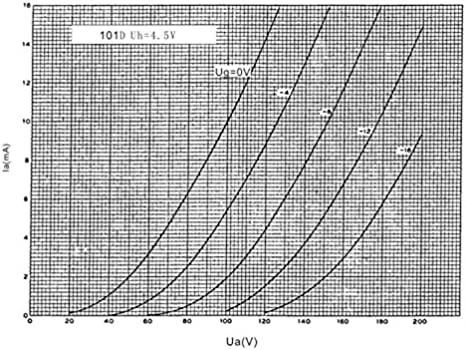 2pcs Psvane HiFi 101D Vaccum Tube Matched Pair Replace WE101D