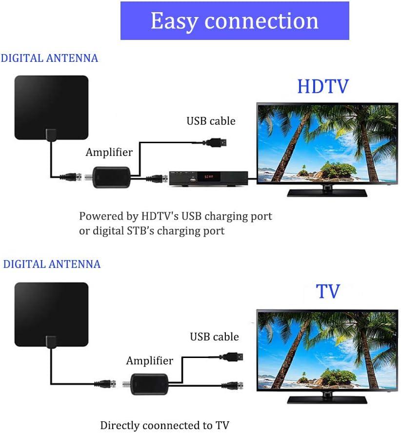 Antena de TV HDABA, 2019, antena de TV digital HD amplificada de 50 a 80 millas de soporte 4K 1080p UHF VHF canales HDTV de visión libre y todos los televisores más