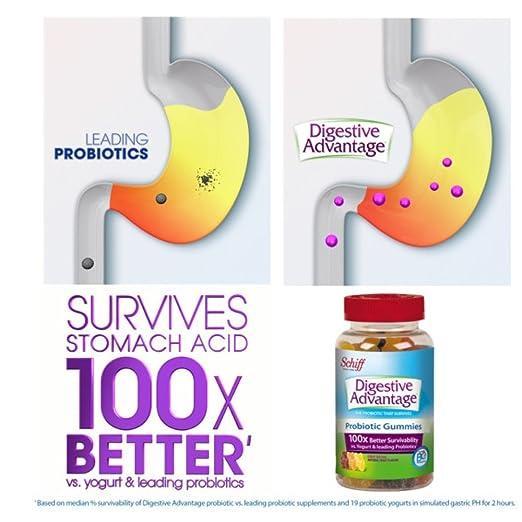Daily Probiotic Gummies, Digestive Advantage (80 count in a bottle), 100X Better Survivability vs Yogurt & Leading Probiotics
