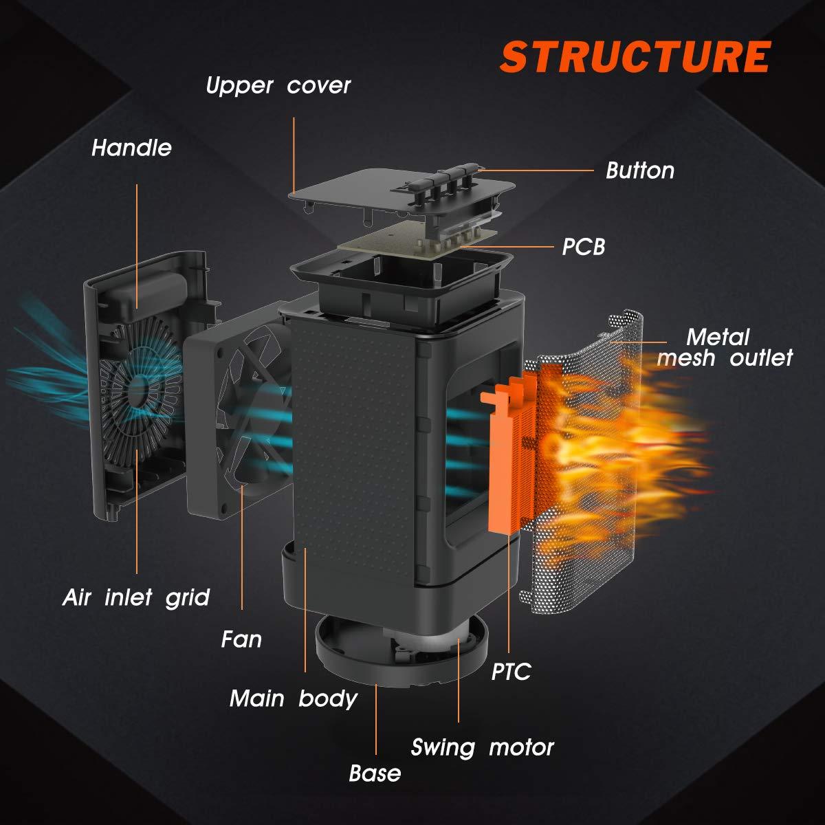 NASUM Calentador de Ventilador Calefacci/ón de 3 Modos 2s Ahorro de Energ/ía Adecuado para Dormitorio Calefacci/ón Ecol/ógica Oficina Calentador Peque/ño de 950 W Ba/ño