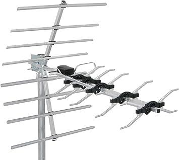 Mercury | Antena UHF Outdoor | Mayor Rendimiento en áreas ...