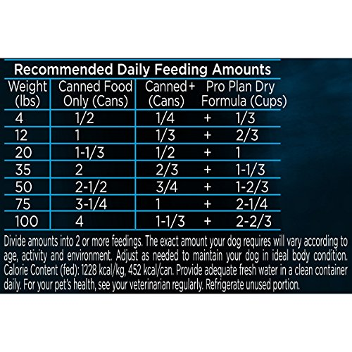 Purina Pro Plan (3810002766) Focus Sensitive Skin & Stomach Salmon & Rice Entre Classic Wet Dog Food - 12-13 oz. Cans by Purina Pro Plan (Image #3)'