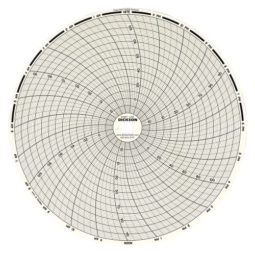 """Used, Dickson C415 Circular Chart, 8""""/203mm Diameter, 24-Hour for sale  Delivered anywhere in USA"""