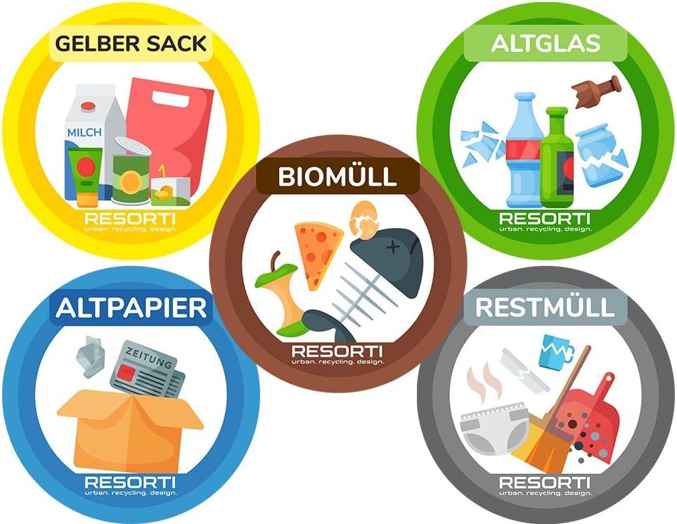 Resorti Aufkleber 5er Set für Abfall- und Mülltrennung mit kinderfreundlichen Symbolen (Restmüll, Gelber Sack, Biomüll, Alt-Glas, Papier-Müll)