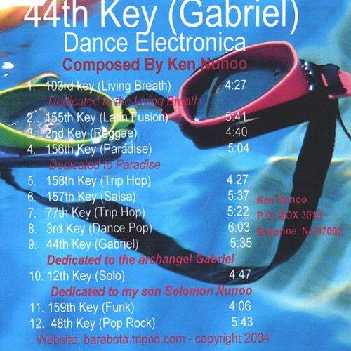 159th Key (Funk) ()