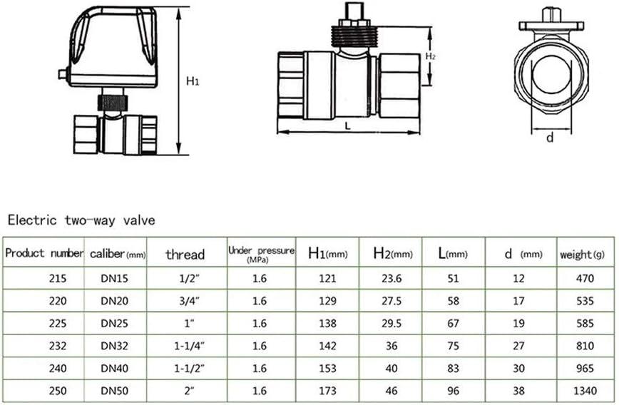 Specification : DN15, Voltage : AC220V, Wiring Control : CN01 AC220V //24V DC12V//24V 2 way brass valve Motorized ball valve Electric ball valve electric actuator DN15 DN20 DN25 DN32 DN40 Inlet