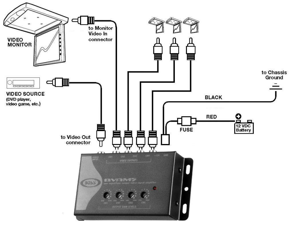 amazon.com: boss audio bvam5 video signal amplifier 4 rca ... amplifier wiring diagram acura rsx bose amplifier wiring diagram