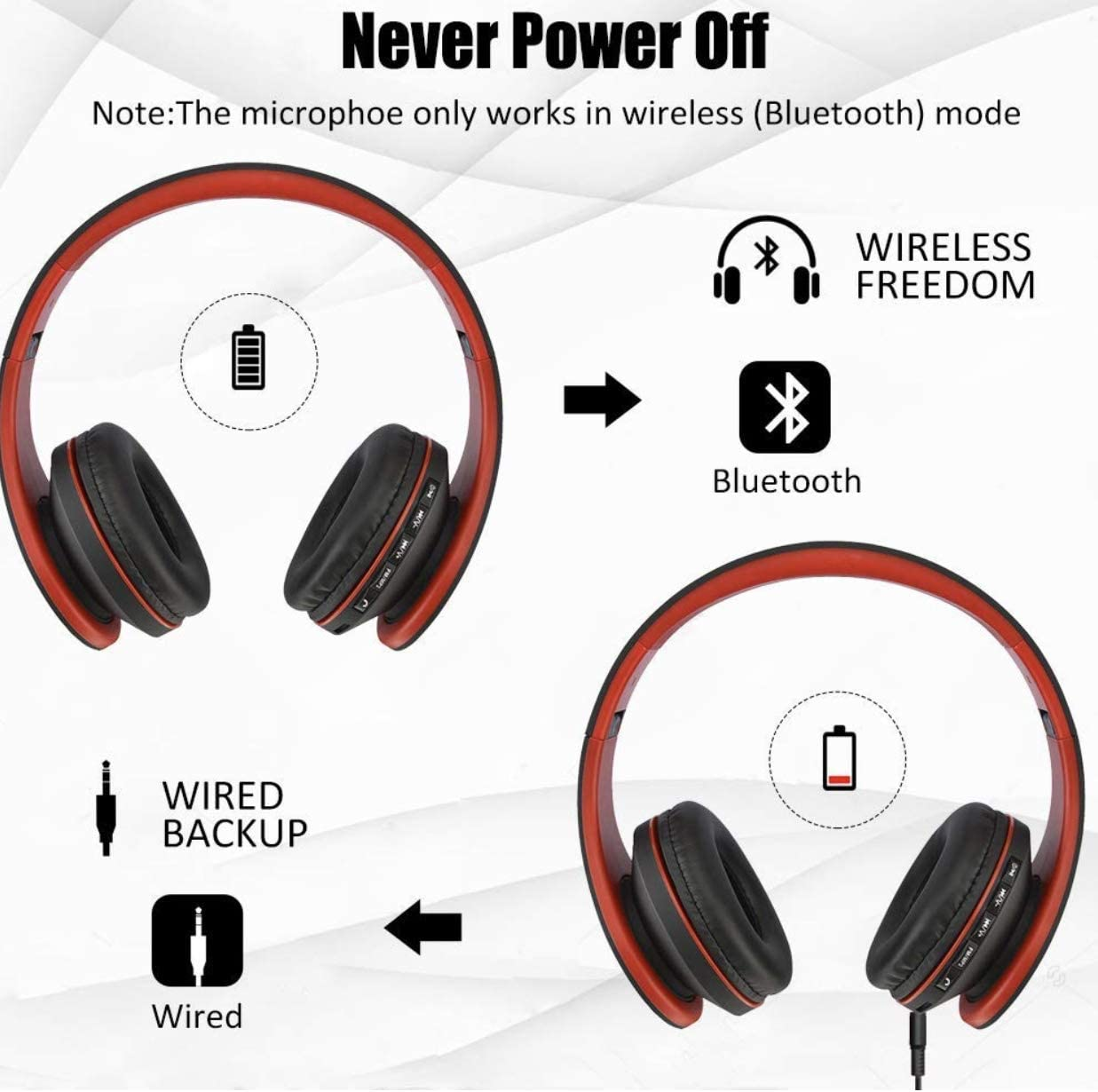 Wireless Foldable Headphones, Bluetooth Over-Ear Stereo Earbuds Wired Headsets with Built-in Microphone with 3.5mm Jack by Mikicat Black Red