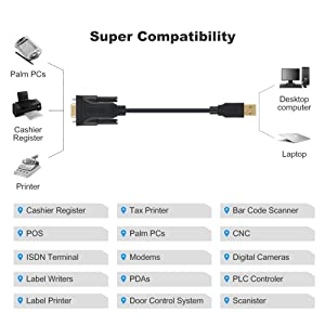 USB to RS232 Adapter with FTDI Chipset, CableCreation 6.6ft USB Male to RS232 Female DB9 Serial Converter Cable for Windows 10, 8.1, 8, 7, Vista, XP, 2000, Linux and Mac OS X 10.6 and Above,Black (Tamaño: 6.6ft/2M)